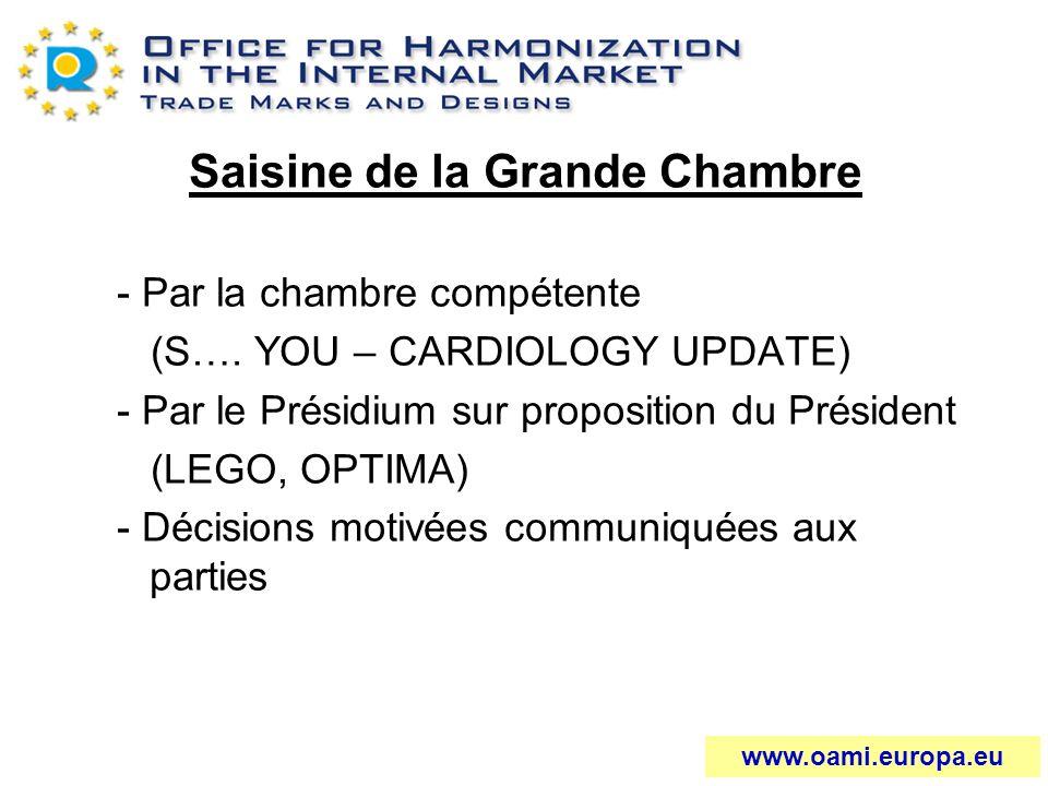 Saisine de la Grande Chambre - Par la chambre compétente (S…. YOU – CARDIOLOGY UPDATE) - Par le Présidium sur proposition du Président (LEGO, OPTIMA)