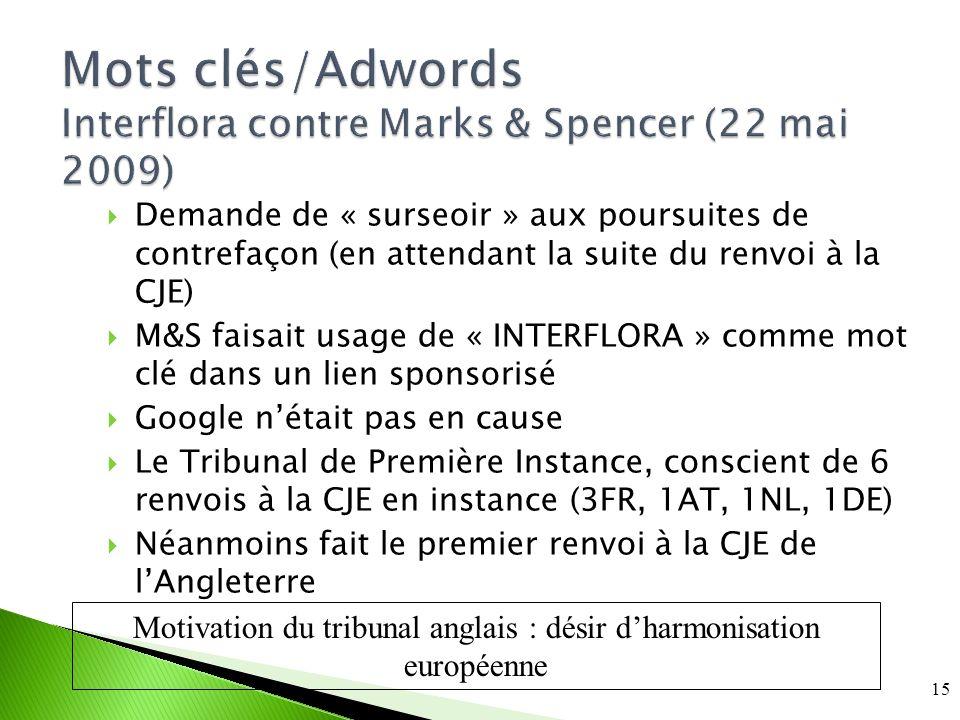 Mots clés/Adwords Interflora contre Marks & Spencer (22 mai 2009) Demande de « surseoir » aux poursuites de contrefaçon (en attendant la suite du renvoi à la CJE) M&S faisait usage de « INTERFLORA » comme mot clé dans un lien sponsorisé Google nétait pas en cause Le Tribunal de Première Instance, conscient de 6 renvois à la CJE en instance (3FR, 1AT, 1NL, 1DE) Néanmoins fait le premier renvoi à la CJE de lAngleterre 15 Motivation du tribunal anglais : désir dharmonisation européenne