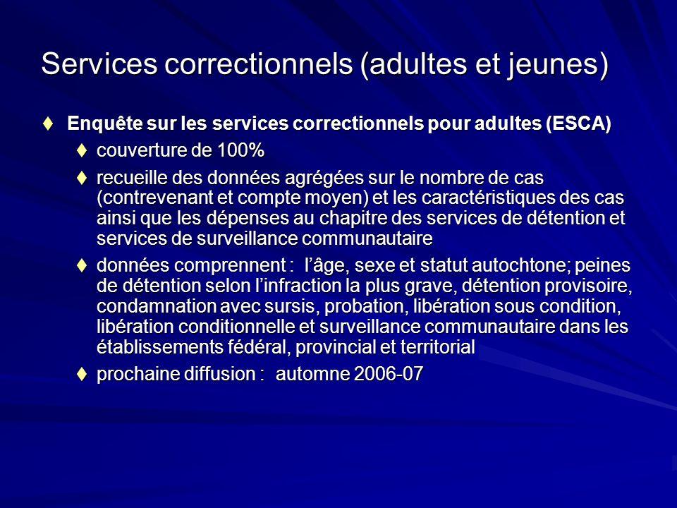 Enquête sur les services correctionnels pour adultes (ESCA) Enquête sur les services correctionnels pour adultes (ESCA) couverture de 100% couverture