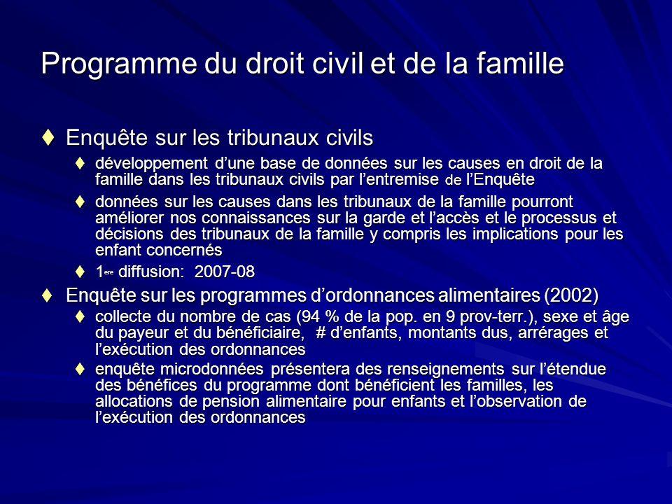 Programme du droit civil et de la famille Enquête sur les tribunaux civils Enquête sur les tribunaux civils développement dune base de données sur les