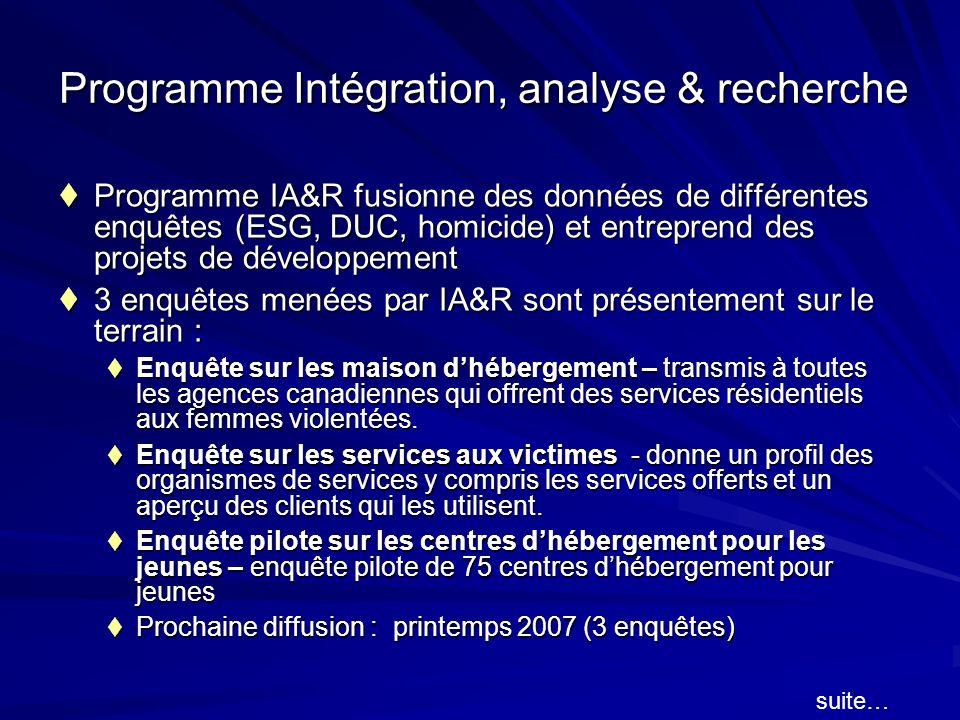 Programme Intégration, analyse & recherche Programme IA&R fusionne des données de différentes enquêtes (ESG, DUC, homicide) et entreprend des projets de développement Programme IA&R fusionne des données de différentes enquêtes (ESG, DUC, homicide) et entreprend des projets de développement 3 enquêtes menées par IA&R sont présentement sur le terrain : 3 enquêtes menées par IA&R sont présentement sur le terrain : Enquête sur les maison dhébergement – transmis à toutes les agences canadiennes qui offrent des services résidentiels aux femmes violentées.