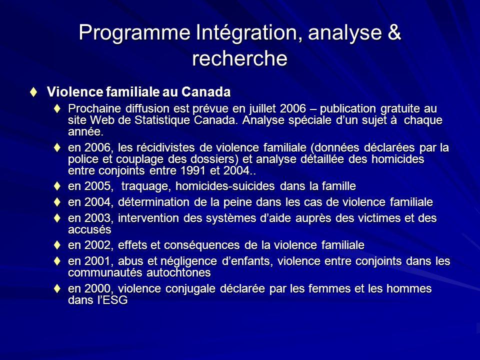 Programme Intégration, analyse & recherche Violence familiale au Canada Violence familiale au Canada Prochaine diffusion est prévue en juillet 2006 – publication gratuite au site Web de Statistique Canada.