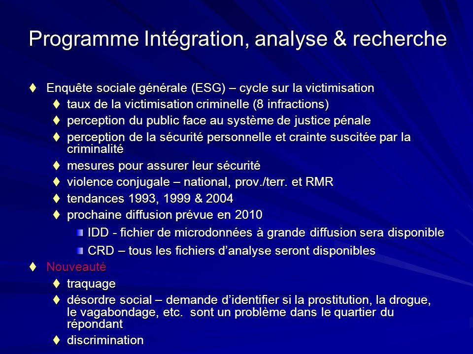 Programme Intégration, analyse & recherche Enquête sociale générale (ESG) – cycle sur la victimisation Enquête sociale générale (ESG) – cycle sur la v