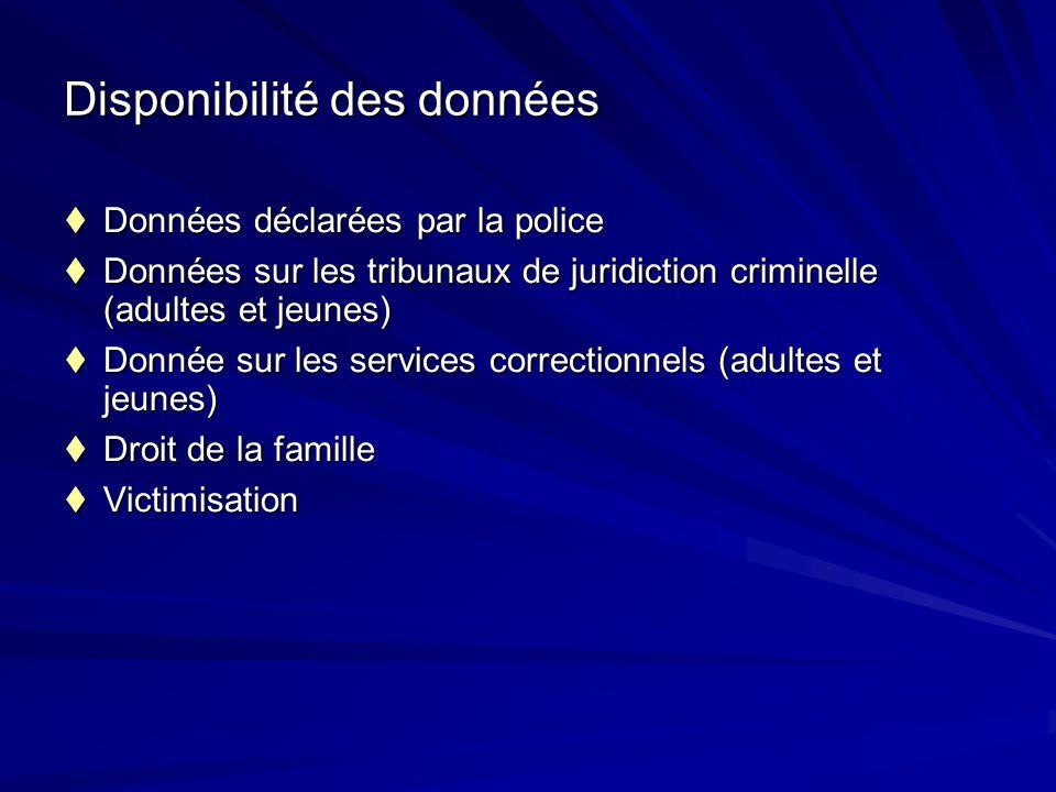 Disponibilité des données Données déclarées par la police Données déclarées par la police Données sur les tribunaux de juridiction criminelle (adultes