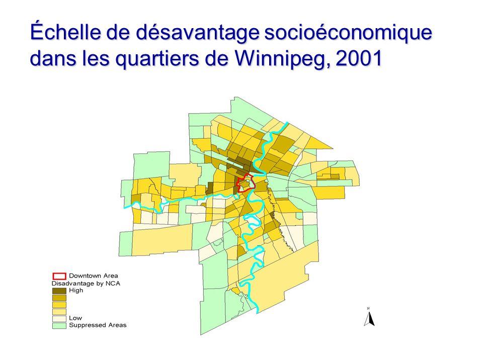 Échelle de désavantage socioéconomique dans les quartiers de Winnipeg, 2001