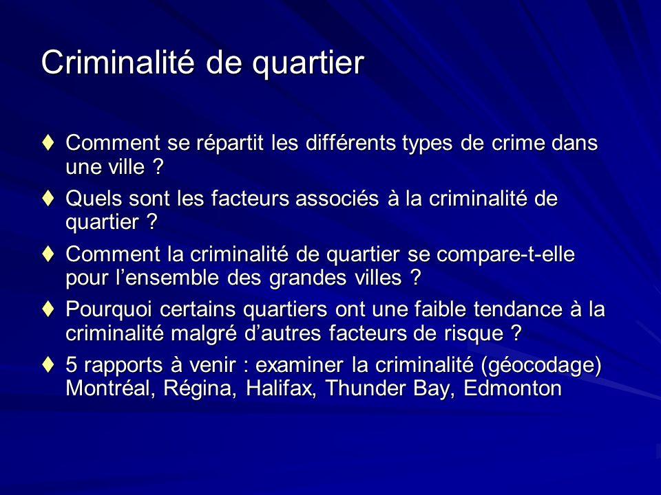 Criminalité de quartier Comment se répartit les différents types de crime dans une ville ? Comment se répartit les différents types de crime dans une