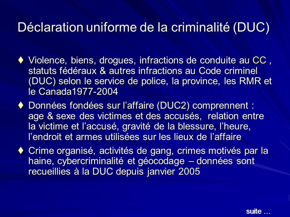 Déclaration uniforme de la criminalité (DUC) Violence, biens, drogues, infractions de conduite au CC, statuts fédéraux & autres infractions au Code cr