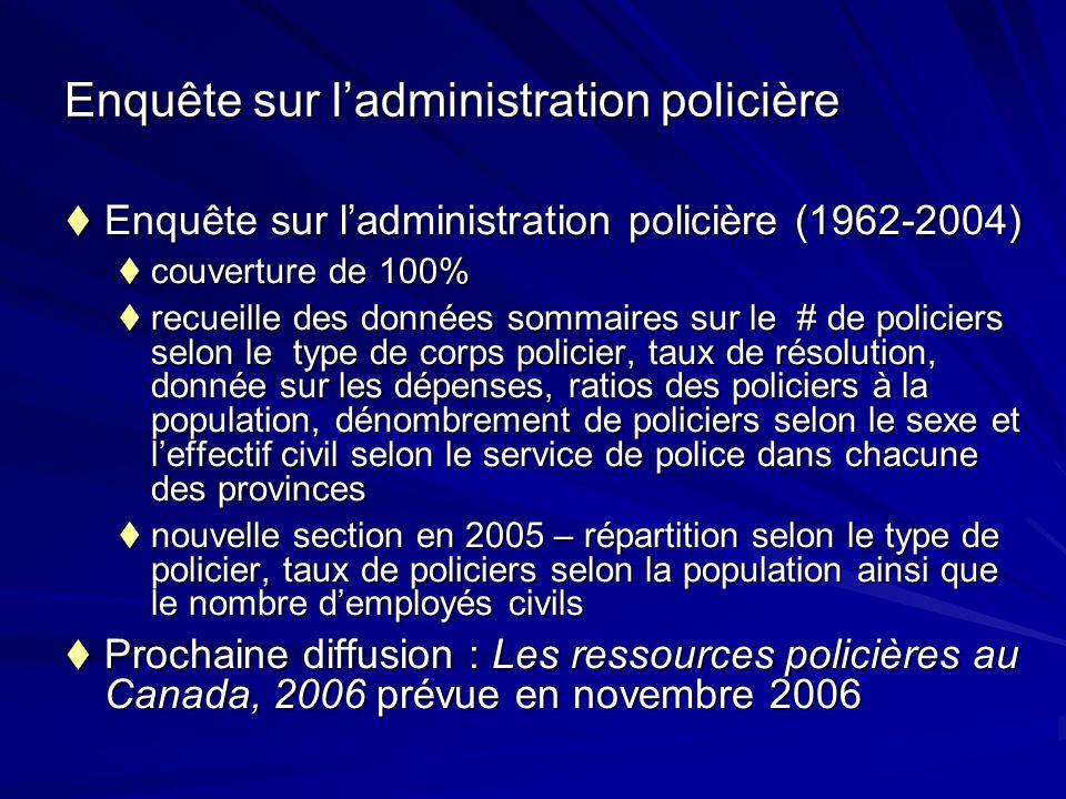 Enquête sur ladministration policière Enquête sur ladministration policière (1962-2004) Enquête sur ladministration policière (1962-2004) couverture d