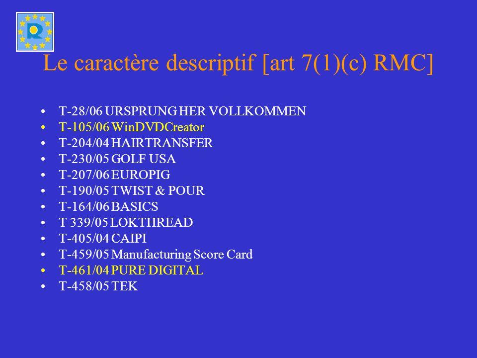 Le caractère descriptif [art 7(1)(c) RMC] T 28/06 URSPRUNG HER VOLLKOMMEN T-105/06 WinDVDCreator T 204/04 HAIRTRANSFER T 230/05 GOLF USA T 207/06 EUROPIG T 190/05 TWIST & POUR T 164/06 BASICS T 339/05 LOKTHREAD T 405/04 CAIPI T 459/05 Manufacturing Score Card T-461/04 PURE DIGITAL T-458/05 TEK