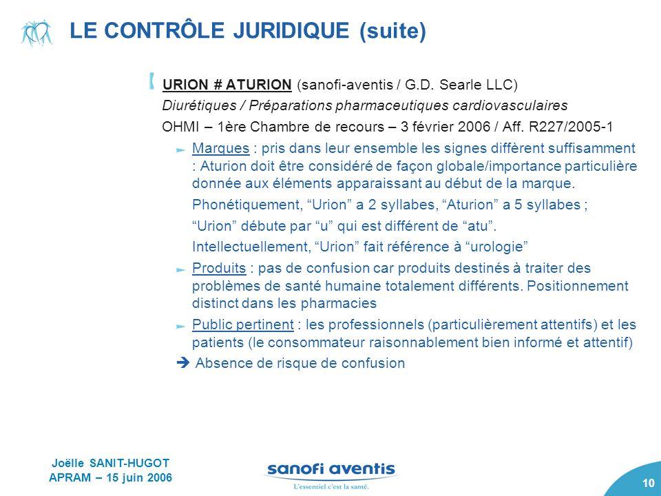 10 LE CONTRÔLE JURIDIQUE (suite) URION # ATURION (sanofi-aventis / G.D. Searle LLC) Diurétiques / Préparations pharmaceutiques cardiovasculaires OHMI
