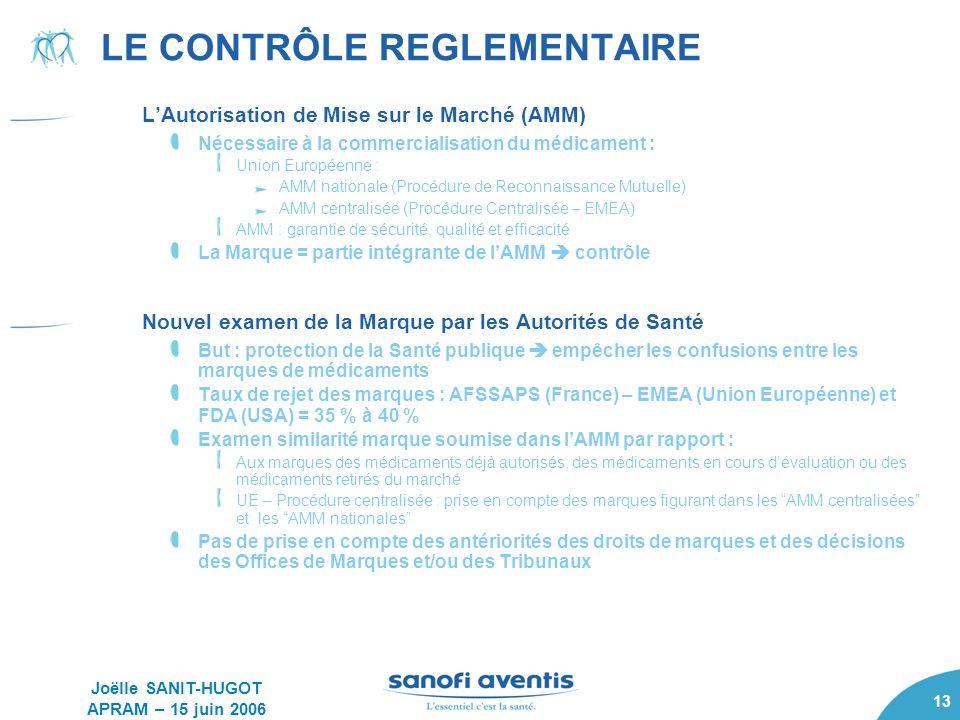 13 LAutorisation de Mise sur le Marché (AMM) Nécessaire à la commercialisation du médicament : Union Européenne : AMM nationale (Procédure de Reconnai