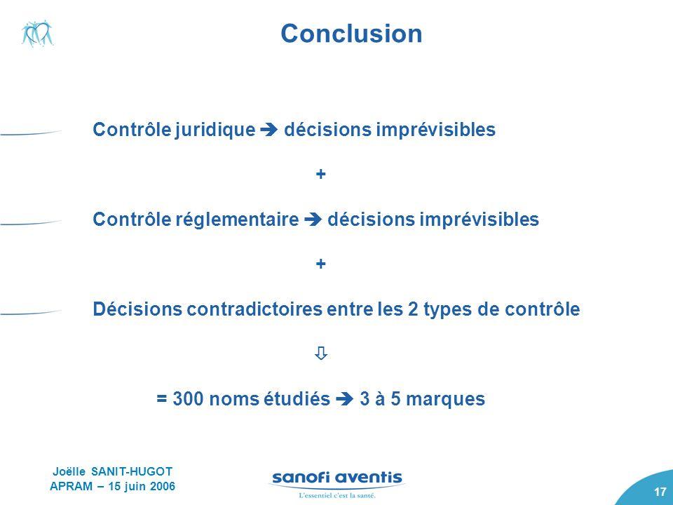 17 Conclusion Contrôle juridique décisions imprévisibles + Contrôle réglementaire décisions imprévisibles + Décisions contradictoires entre les 2 type