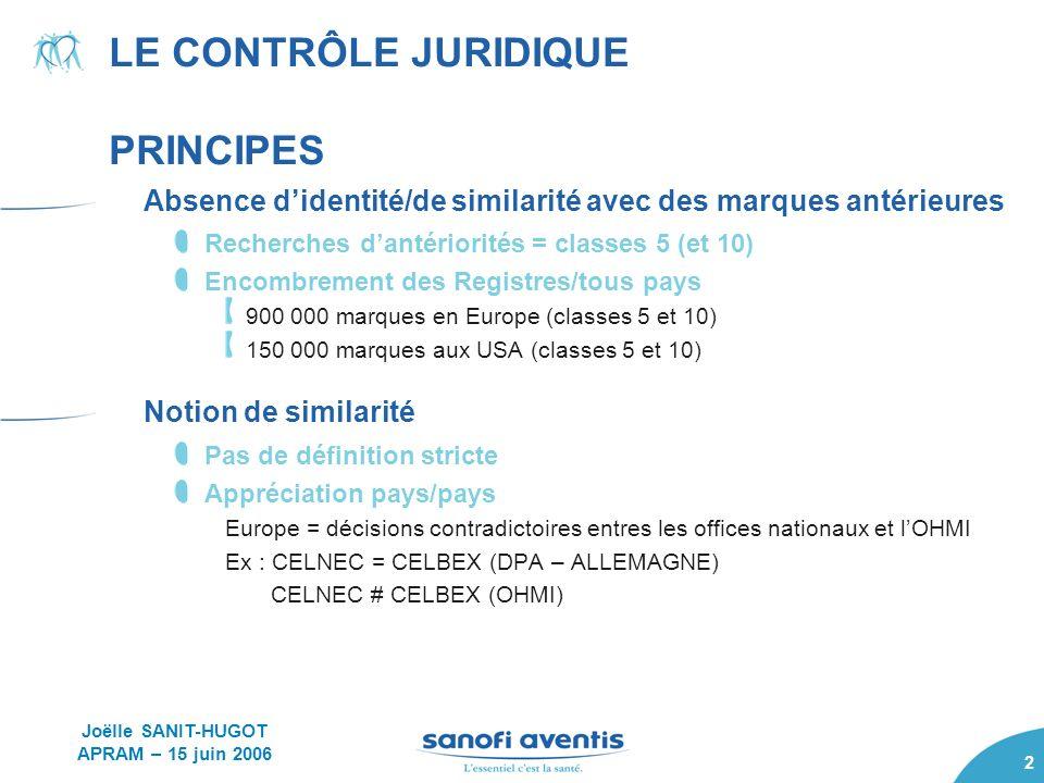 2 LE CONTRÔLE JURIDIQUE PRINCIPES Absence didentité/de similarité avec des marques antérieures Recherches dantériorités = classes 5 (et 10) Encombreme