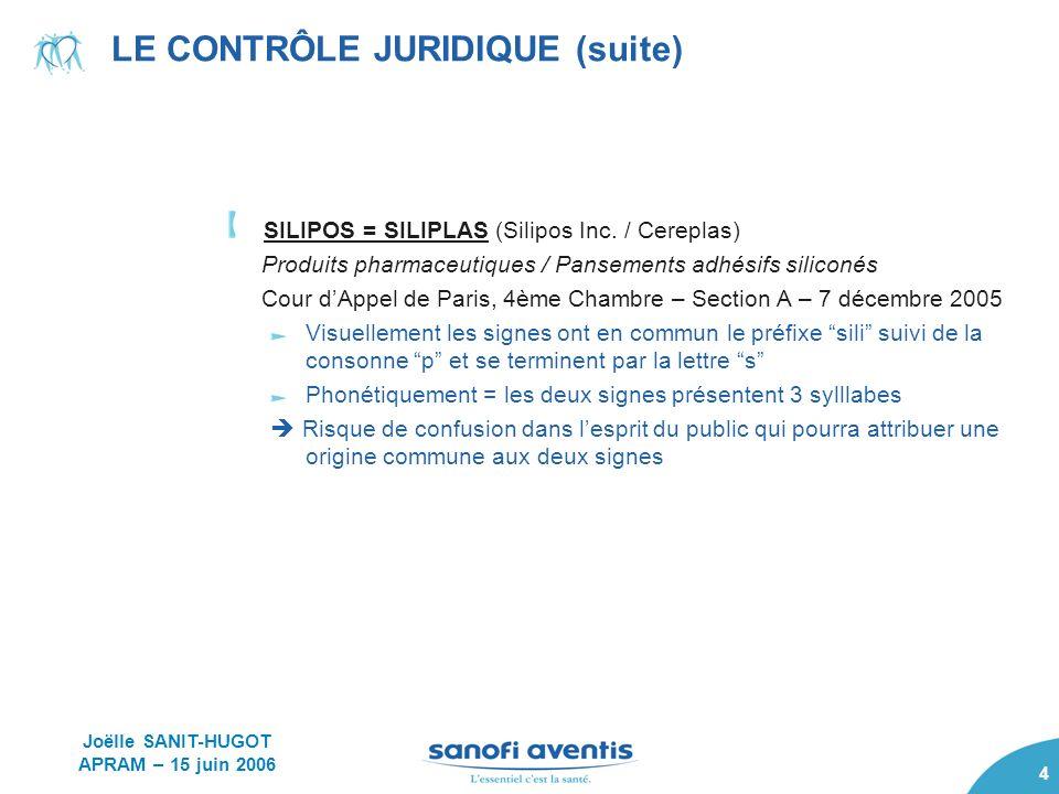5 LE CONTRÔLE JURIDIQUE (suite) BIOCELL ULTRAVITAL 24 KT # BIOXEL (Biocell Ultravital 24KT GmbH / Société MSL Sarl) Produits pharmaceutiques / Produits pharmaceutiques Cour dAppel de Paris, 4ème Chambre – Section B – 9 septembre 2005 Bio faiblement distinctif Bioxel = composé dun seul élément / marque antérieure = 3 éléments Même si ultravital est évocateur, il participe à limpression densemble différente Absence de risque de confusion VALIUM # VALIANS (F.