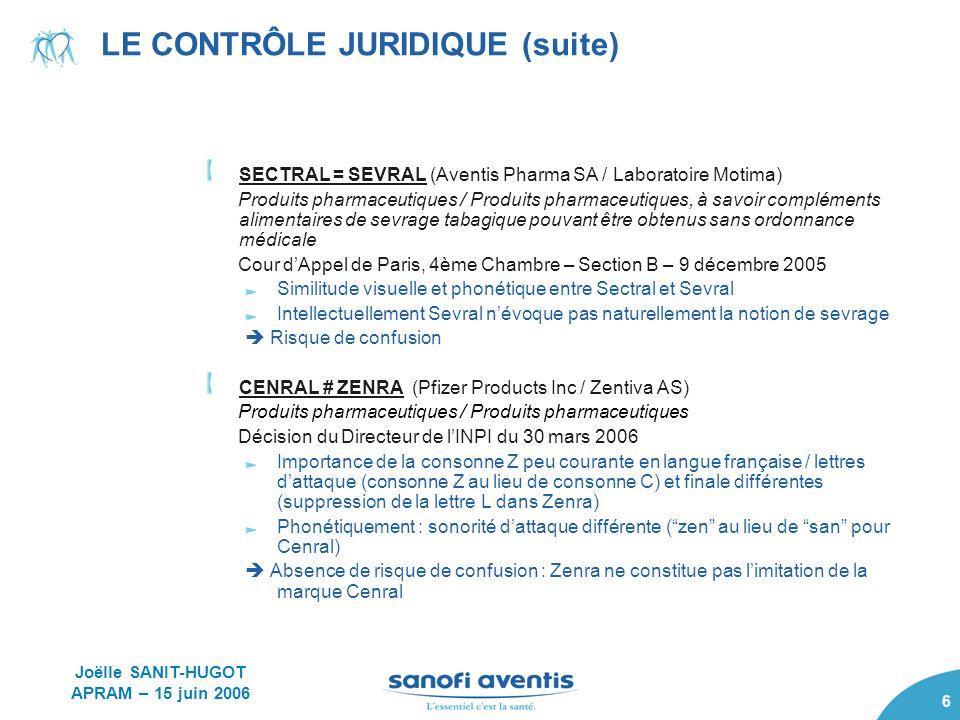 17 Conclusion Contrôle juridique décisions imprévisibles + Contrôle réglementaire décisions imprévisibles + Décisions contradictoires entre les 2 types de contrôle = 300 noms étudiés 3 à 5 marques Joëlle SANIT-HUGOT APRAM – 15 juin 2006