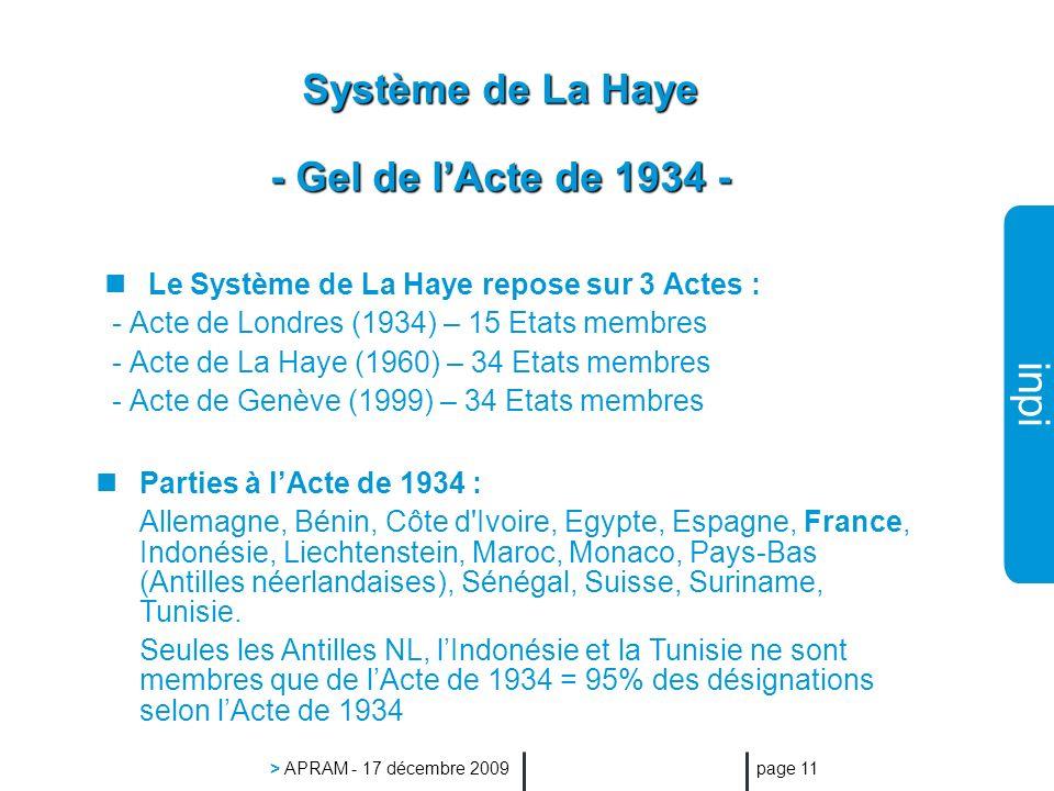 inpi > APRAM - 17 décembre 2009 page 11 Système de La Haye - Gel de lActe de 1934 - Le Système de La Haye repose sur 3 Actes : - Acte de Londres (1934) – 15 Etats membres - Acte de La Haye (1960) – 34 Etats membres - Acte de Genève (1999) – 34 Etats membres Parties à lActe de 1934 : Allemagne, Bénin, Côte d Ivoire, Egypte, Espagne, France, Indonésie, Liechtenstein, Maroc, Monaco, Pays-Bas (Antilles néerlandaises), Sénégal, Suisse, Suriname, Tunisie.