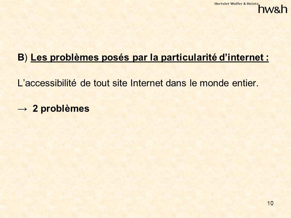 10 B) Les problèmes posés par la particularité dinternet : Laccessibilité de tout site Internet dans le monde entier.