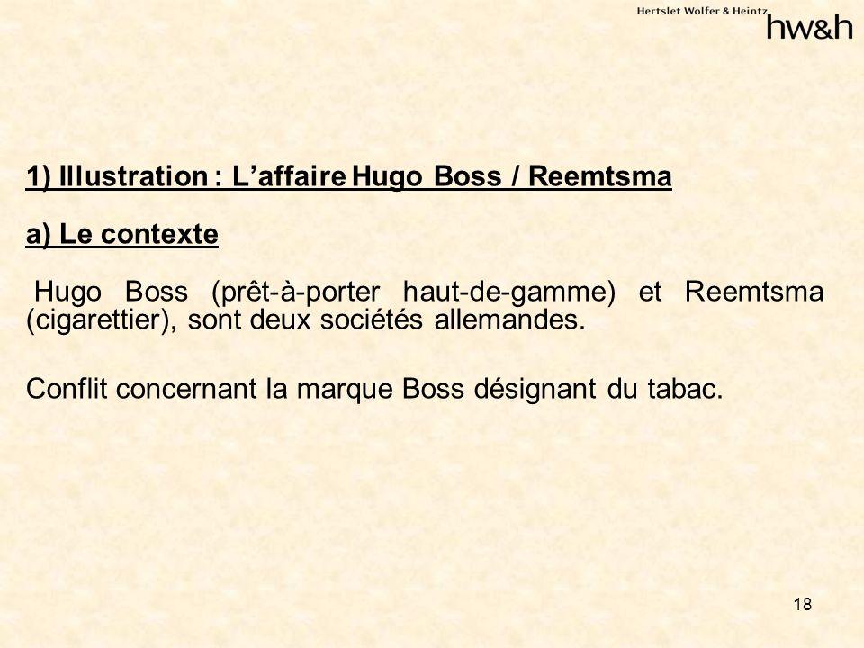 18 1) Illustration : Laffaire Hugo Boss / Reemtsma a) Le contexte Hugo Boss (prêt-à-porter haut-de-gamme) et Reemtsma (cigarettier), sont deux sociétés allemandes.