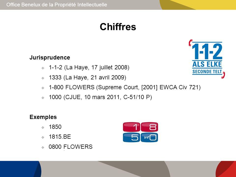 Office Benelux de la Propriété Intellectuelle Chiffres Jurisprudence 1-1-2 (La Haye, 17 juillet 2008) 1333 (La Haye, 21 avril 2009) 1-800 FLOWERS (Sup