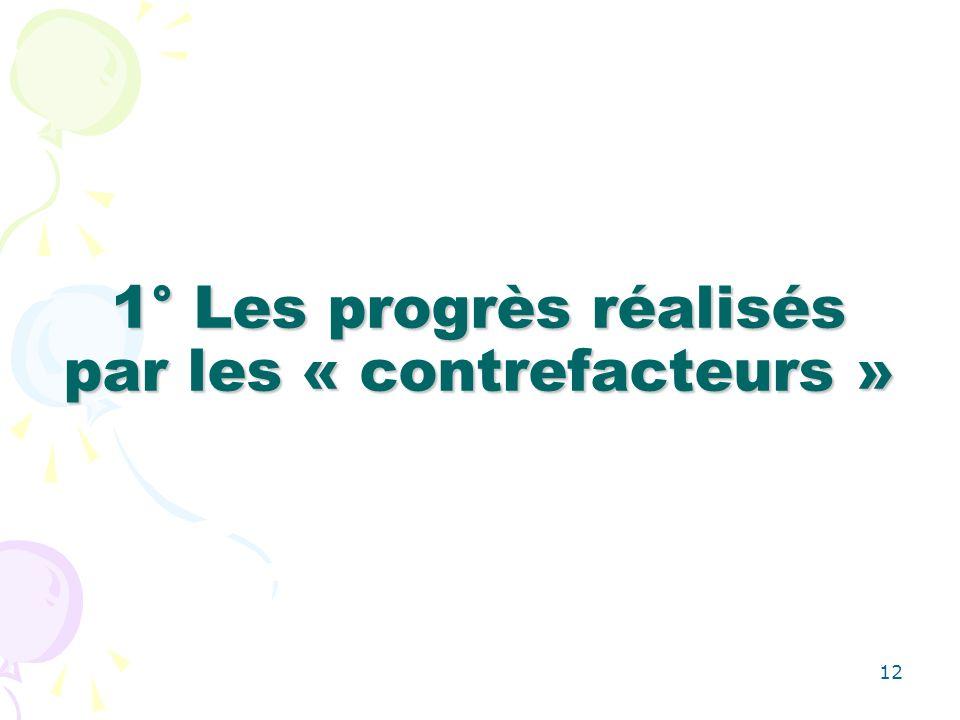 12 1° Les progrès réalisés par les « contrefacteurs »