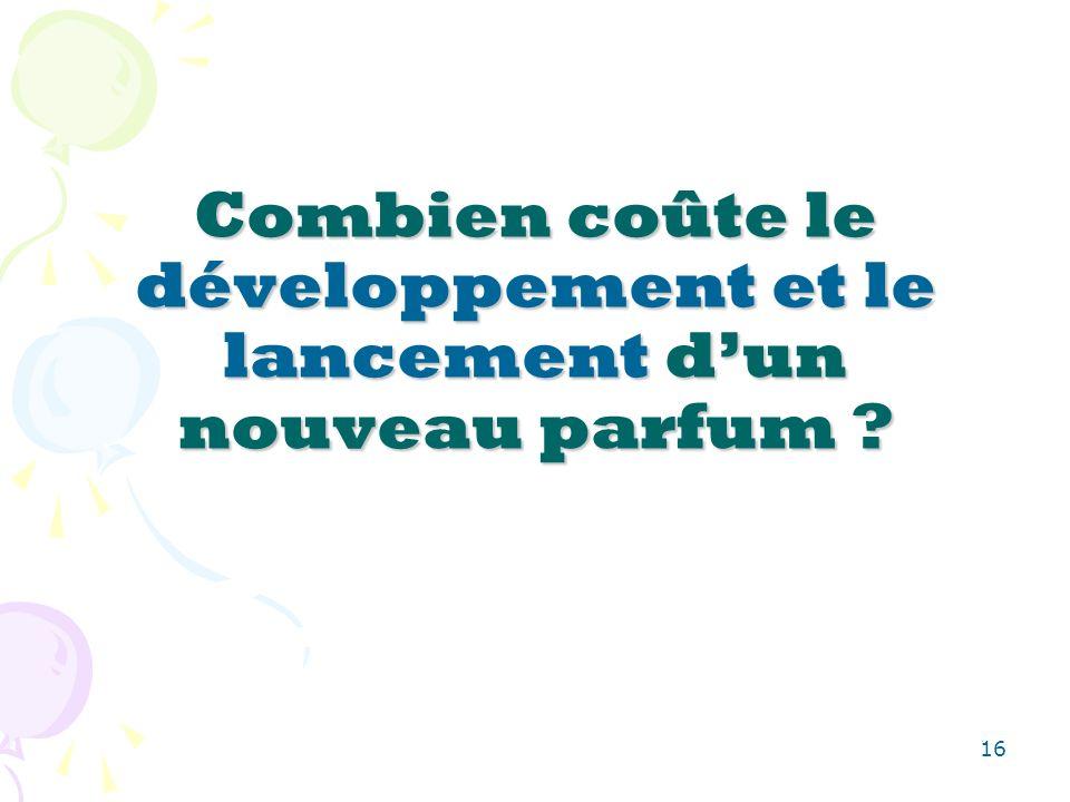 16 Combien coûte le développement et le lancement dun nouveau parfum ?