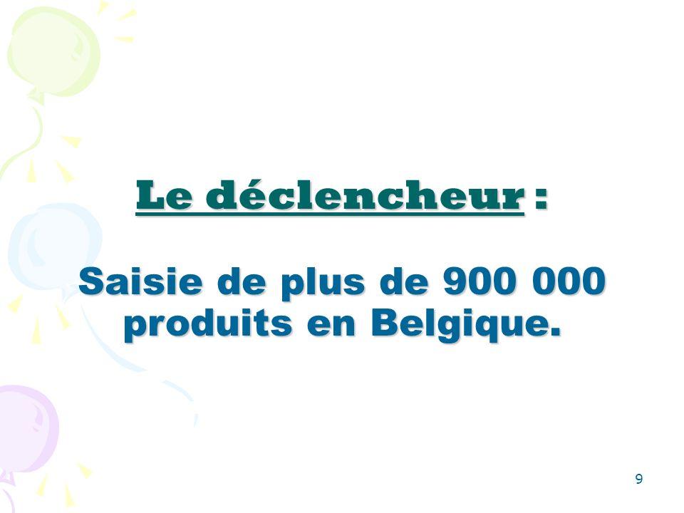 9 Le déclencheur : Saisie de plus de 900 000 produits en Belgique.