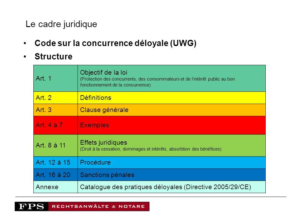 Nouvelles formes de concurrence déloyale Lactualité en trois exemples: 1.Comparateurs de prix 2.Noms de domaine 3.Mots-clés (Key Words)