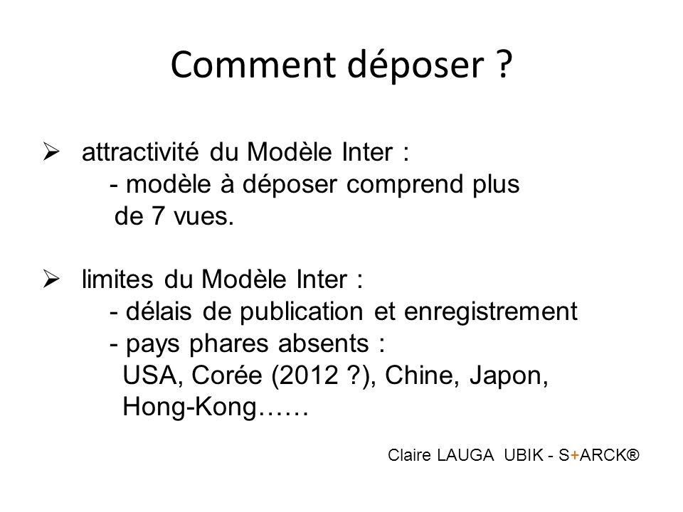 Comment déposer ? attractivité du Modèle Inter : - modèle à déposer comprend plus de 7 vues. limites du Modèle Inter : - délais de publication et enre