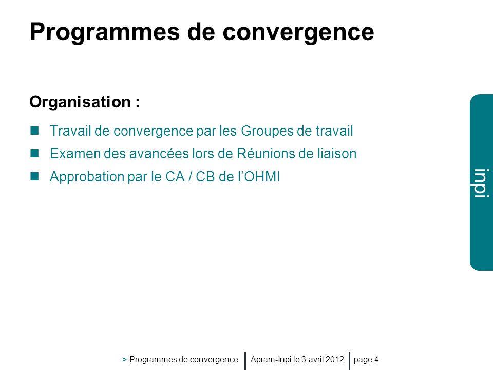 inpi Apram-Inpi le 3 avril 2012 > Programmes de convergence page 4 Programmes de convergence Organisation : Travail de convergence par les Groupes de travail Examen des avancées lors de Réunions de liaison Approbation par le CA / CB de lOHMI