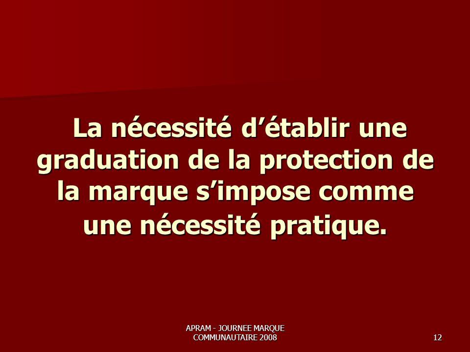 APRAM - JOURNEE MARQUE COMMUNAUTAIRE 200812 La nécessité détablir une graduation de la protection de la marque simpose comme une nécessité pratique.