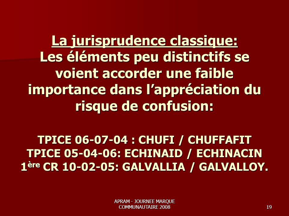 APRAM - JOURNEE MARQUE COMMUNAUTAIRE 200819 La jurisprudence classique: Les éléments peu distinctifs se voient accorder une faible importance dans lappréciation du risque de confusion: TPICE 06-07-04 : CHUFI / CHUFFAFIT TPICE 05-04-06: ECHINAID / ECHINACIN 1 ère CR 10-02-05: GALVALLIA / GALVALLOY.