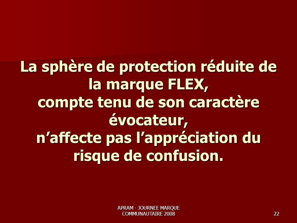 APRAM - JOURNEE MARQUE COMMUNAUTAIRE 200822 La sphère de protection réduite de la marque FLEX, compte tenu de son caractère évocateur, naffecte pas lappréciation du risque de confusion.