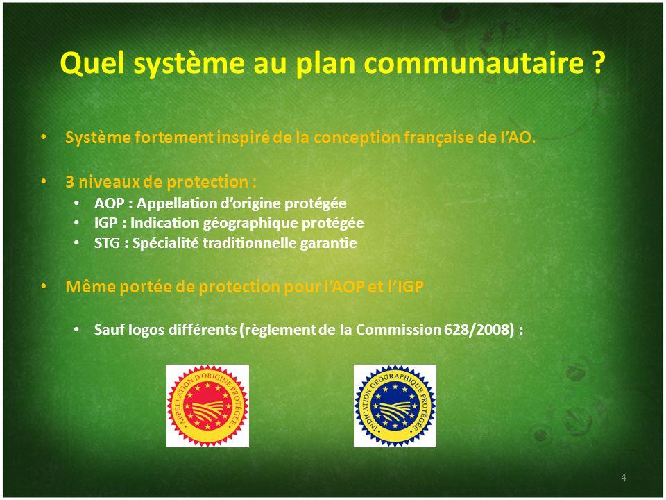 Quel système au plan communautaire ? Système fortement inspiré de la conception française de lAO. 3 niveaux de protection : AOP : Appellation dorigine