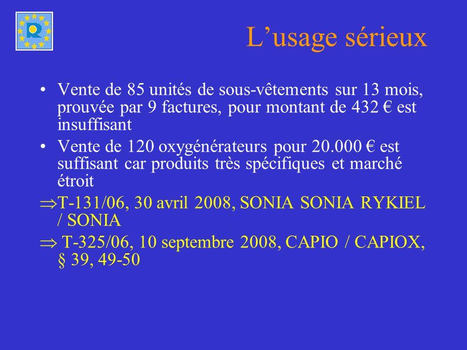Vente de 85 unités de sous-vêtements sur 13 mois, prouvée par 9 factures, pour montant de 432 est insuffisant Vente de 120 oxygénérateurs pour 20.000 est suffisant car produits très spécifiques et marché étroit T-131/06, 30 avril 2008, SONIA SONIA RYKIEL / SONIA T-325/06, 10 septembre 2008, CAPIO / CAPIOX, § 39, 49-50