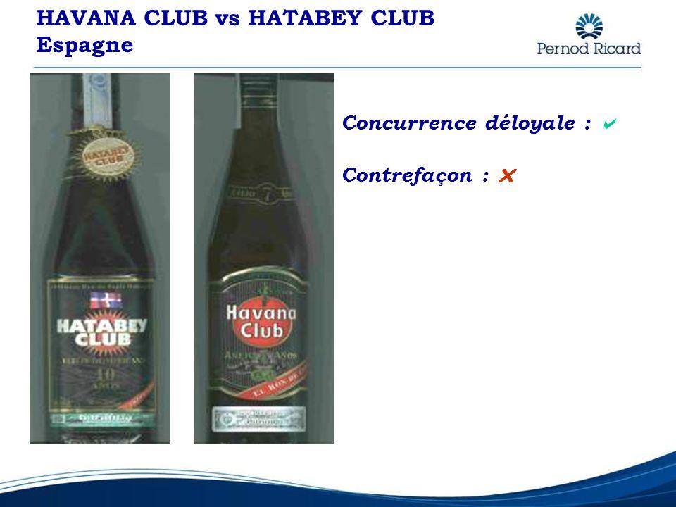 HAVANA CLUB vs HATABEY CLUB Espagne Concurrence déloyale : Contrefaçon :