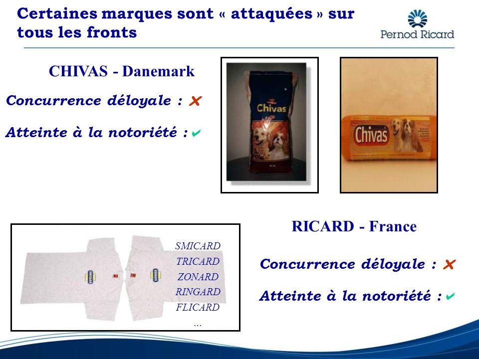 RICARD - France Certaines marques sont « attaquées » sur tous les fronts SMICARD TRICARD ZONARD RINGARD FLICARD … Concurrence déloyale : Atteinte à la