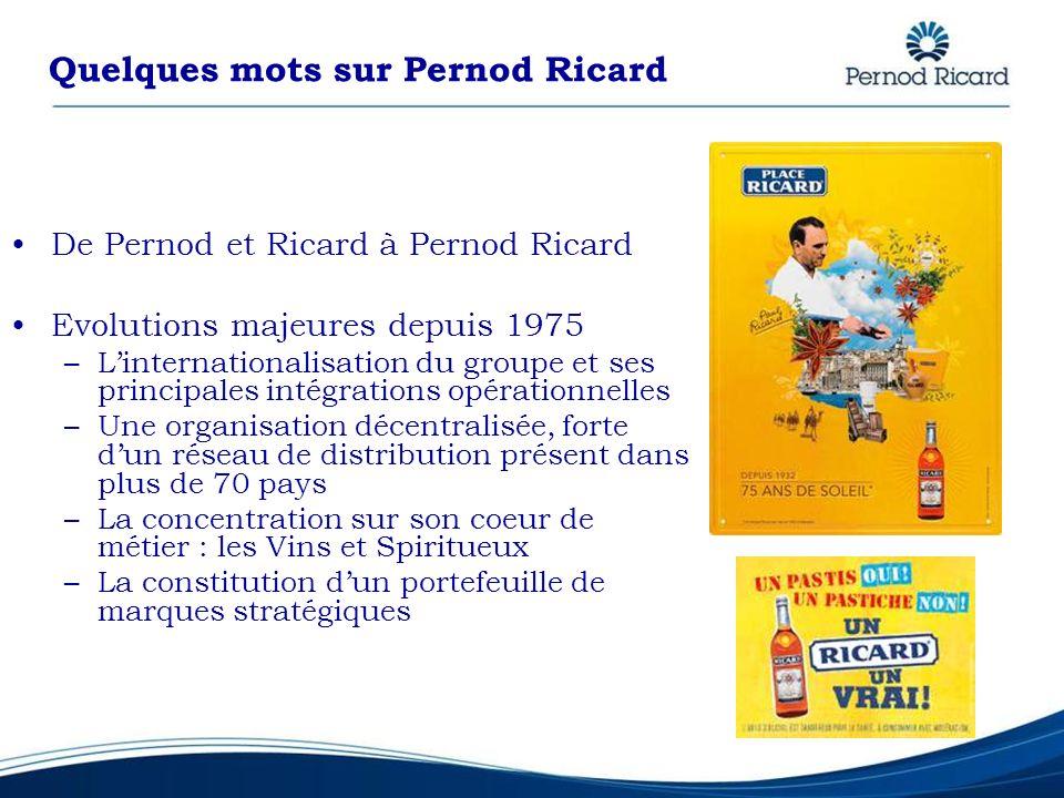Quelques mots sur Pernod Ricard De Pernod et Ricard à Pernod Ricard Evolutions majeures depuis 1975 –Linternationalisation du groupe et ses principale