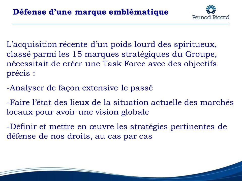 Défense dune marque emblématique Lacquisition récente dun poids lourd des spiritueux, classé parmi les 15 marques stratégiques du Groupe, nécessitait