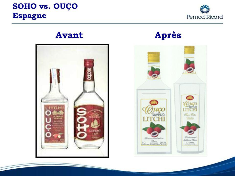 SOHO vs. OUÇO Espagne Avant Après