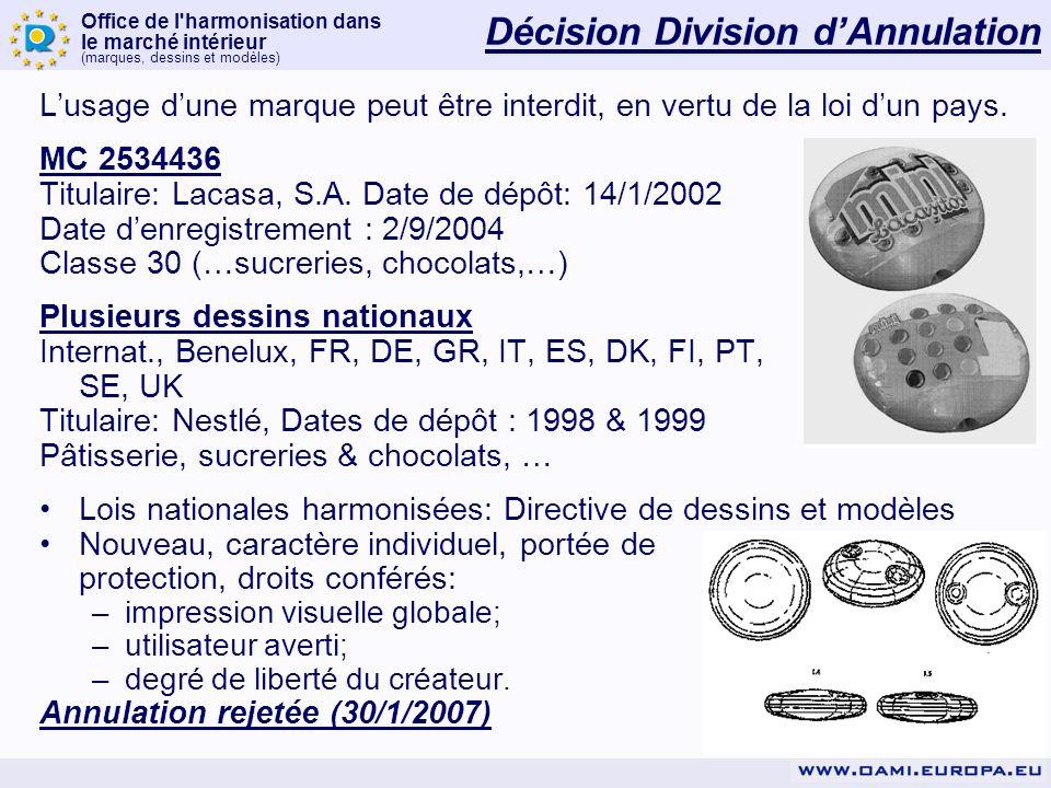 Office de l harmonisation dans le marché intérieur (marques, dessins et modèles) Décision Division dAnnulation Lusage dune marque peut être interdit, en vertu de la loi dun pays.