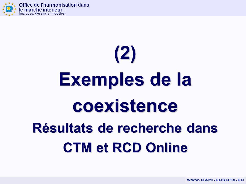 Office de l'harmonisation dans le marché intérieur (marques, dessins et modèles) (2) Exemples de la coexistence Résultats de recherche dans CTM et RCD