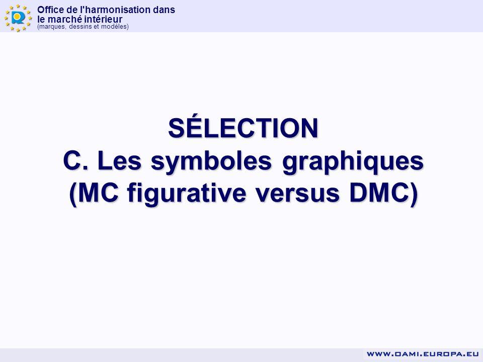 Office de l'harmonisation dans le marché intérieur (marques, dessins et modèles) SÉLECTION C. Les symboles graphiques (MC figurative versus DMC)