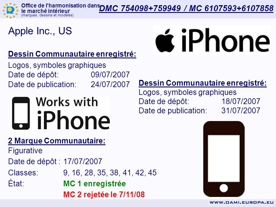 Office de l harmonisation dans le marché intérieur (marques, dessins et modèles) Apple Inc., US Dessin Communautaire enregistré: Logos, symboles graphiques Date de dépôt:09/07/2007 Date de publication:24/07/2007 DMC 754098+759949 / MC 6107593+6107858 2 Marque Communautaire: Figurative Date de dépôt :17/07/2007 Classes:9, 16, 28, 35, 38, 41, 42, 45 État:MC 1 enregistrée MC 2 rejetée le 7/11/08 Dessin Communautaire enregistré: Logos, symboles graphiques Date de dépôt:18/07/2007 Date de publication:31/07/2007