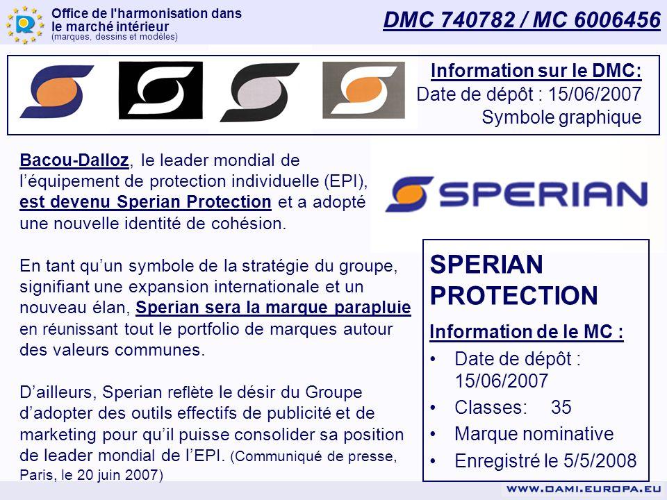 Office de l harmonisation dans le marché intérieur (marques, dessins et modèles) Information de le MC : Date de dépôt : 15/06/2007 Classes: 35 Marque nominative Enregistré le 5/5/2008 DMC 740782 / MC 6006456 SPERIAN PROTECTION Bacou-Dalloz, le leader mondial de léquipement de protection individuelle (EPI), est devenu Sperian Protection et a adopté une nouvelle identité de cohésion.