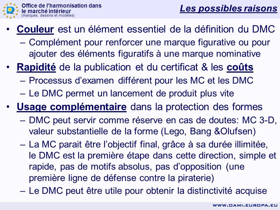 Office de l harmonisation dans le marché intérieur (marques, dessins et modèles) Couleur est un élément essentiel de la définition du DMC –Complément pour renforcer une marque figurative ou pour ajouter des éléments figuratifs à une marque nominative Rapidité de la publication et du certificat & les coûts –Processus dexamen différent pour les MC et les DMC –Le DMC permet un lancement de produit plus vite Usage complémentaire dans la protection des formes –DMC peut servir comme réserve en cas de doutes: MC 3-D, valeur substantielle de la forme (Lego, Bang &Olufsen) –La MC parait être lobjectif final, grâce à sa durée illimitée, le DMC est la première étape dans cette direction, simple et rapide, pas de motifs absolus, pas dopposition (une première ligne de défense contre la piraterie) –Le DMC peut être utile pour obtenir la distinctivité acquise Les possibles raisons