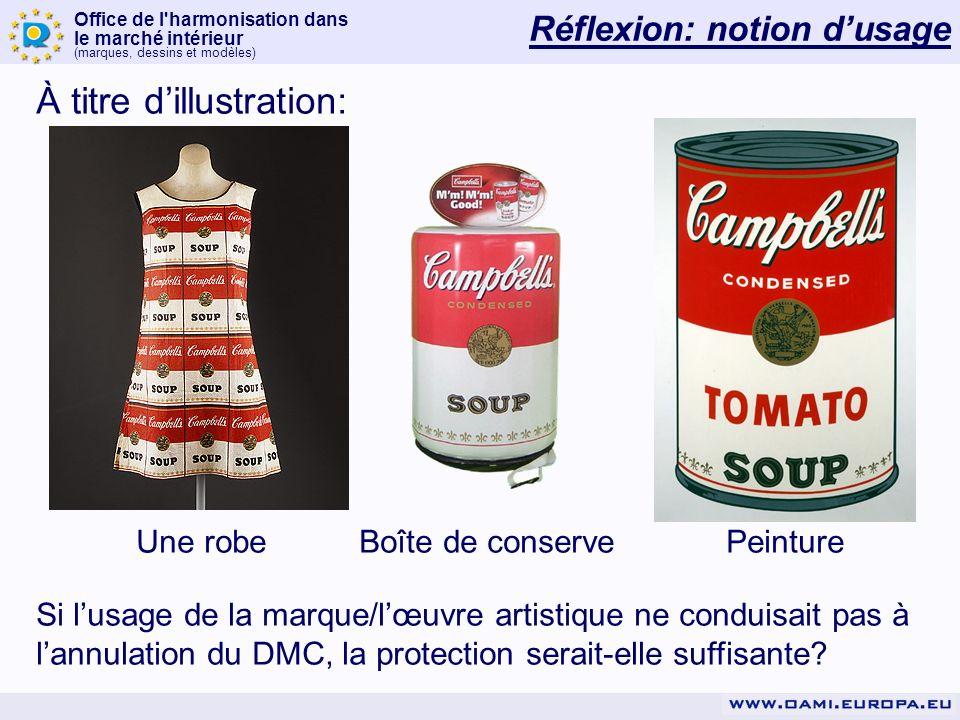 Office de l'harmonisation dans le marché intérieur (marques, dessins et modèles) À titre dillustration: Une robe Boîte de conserve Peinture Si lusage