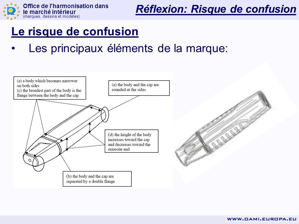Office de l harmonisation dans le marché intérieur (marques, dessins et modèles) Réflexion: Risque de confusion Le risque de confusion Les principaux éléments de la marque: