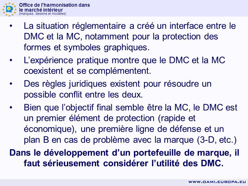 La situation réglementaire a créé un interface entre le DMC et la MC, notamment pour la protection des formes et symboles graphiques. Lexpérience prat