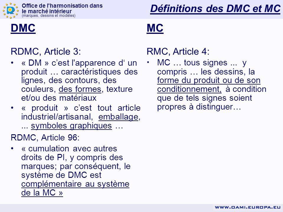 Office de l harmonisation dans le marché intérieur (marques, dessins et modèles) DMC RDMC, Article 3: « DM » cest l apparence d un produit … caractéristiques des lignes, des contours, des couleurs, des formes, texture et/ou des matériaux « produit » cest tout article industriel/artisanal, emballage,...