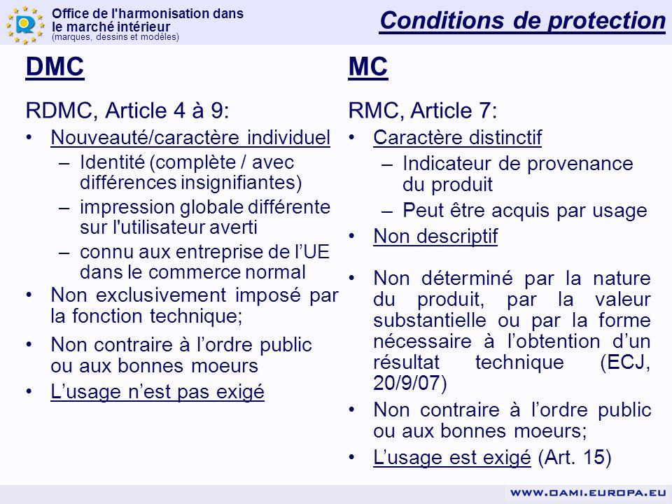Office de l'harmonisation dans le marché intérieur (marques, dessins et modèles) DMC RDMC, Article 4 à 9: Nouveauté/caractère individuel –Identité (co